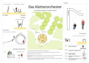 Kletterorchester